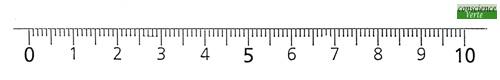 évaluation radiesthésique de l'intensité d'une faille