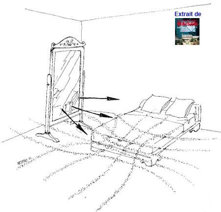 les miroirs dans la chambre coucher impact g obiologique. Black Bedroom Furniture Sets. Home Design Ideas