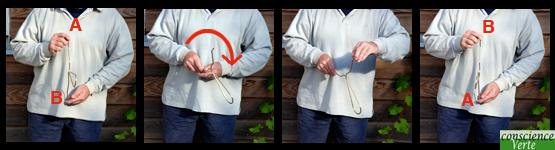 en inversant l'axe des poignées du lobe antenne Hartmann, on change les polarités de la tige de laiton.